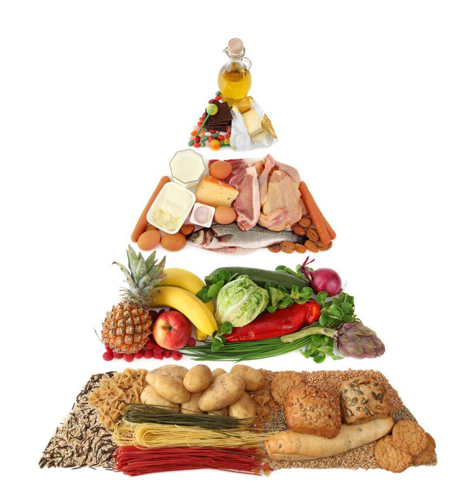 Dietas Detox piramide alimenticia